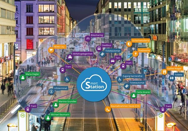 SmartStation.jpg