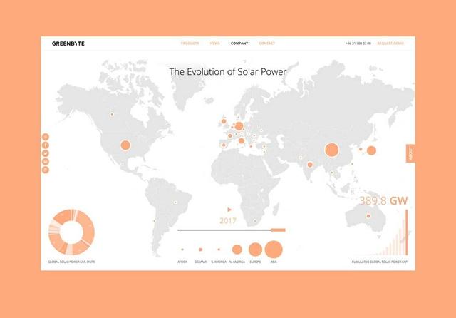 EvolutionSolarPower.jpg