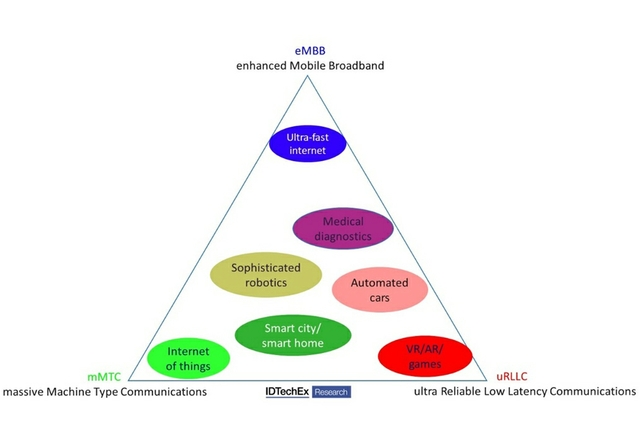 IDTechEx-Fig1.jpg