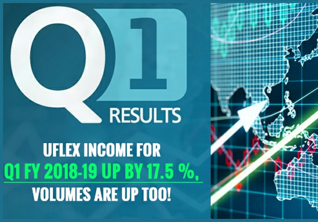 UFLEX-INCOME-FOR-Q1-FY-2018-19.jpg