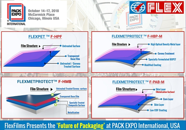 Pack-Expo-Product-Display.jpg