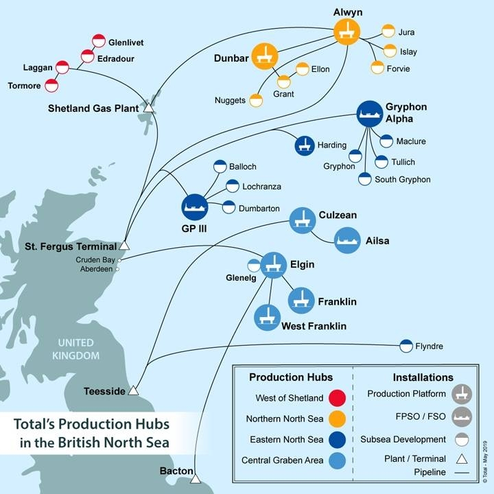 Total production hubs in British North Sea