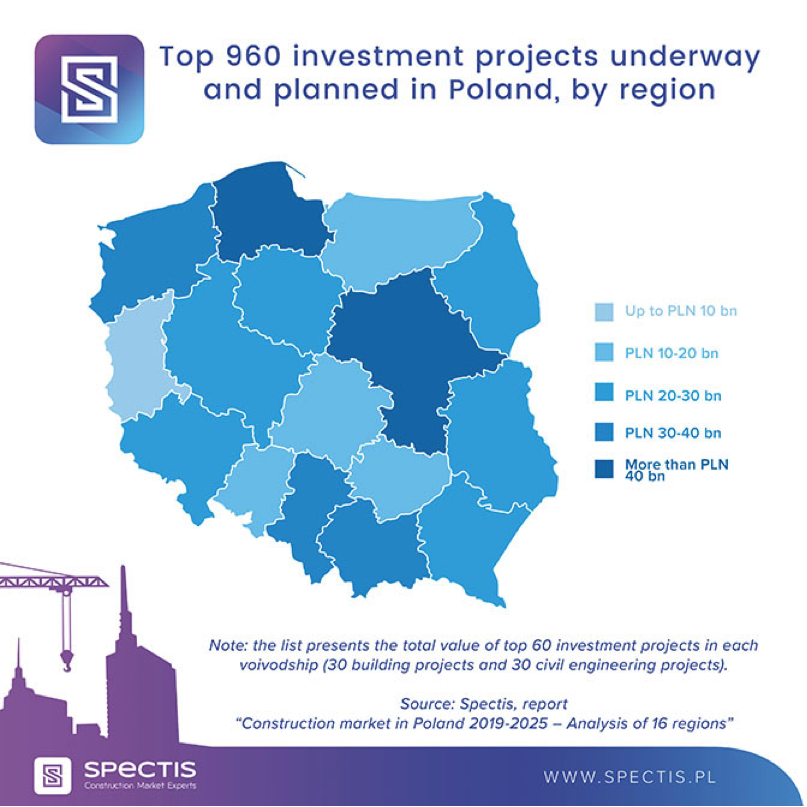 Poland capital requirements for investment tomas hricko peak 6 investments lp chicago il