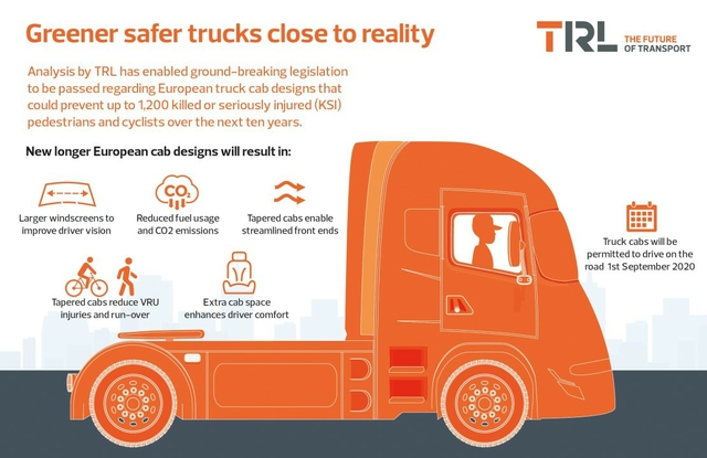 Greener safer trucks closer to reality
