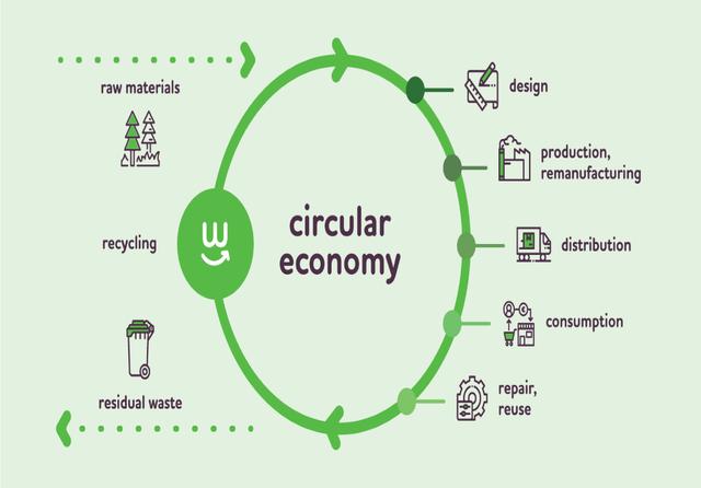 circ economy.png