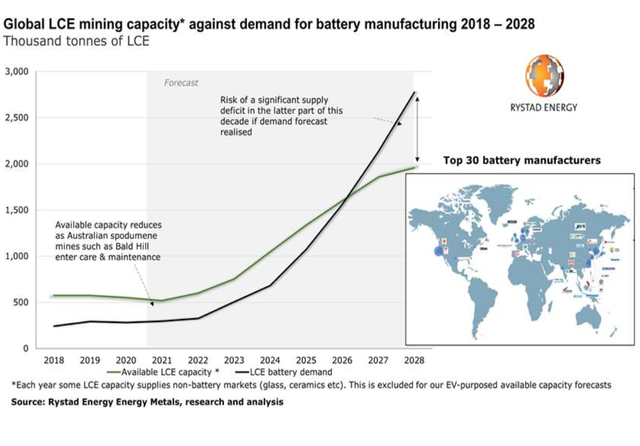 lithium capacity graph.png