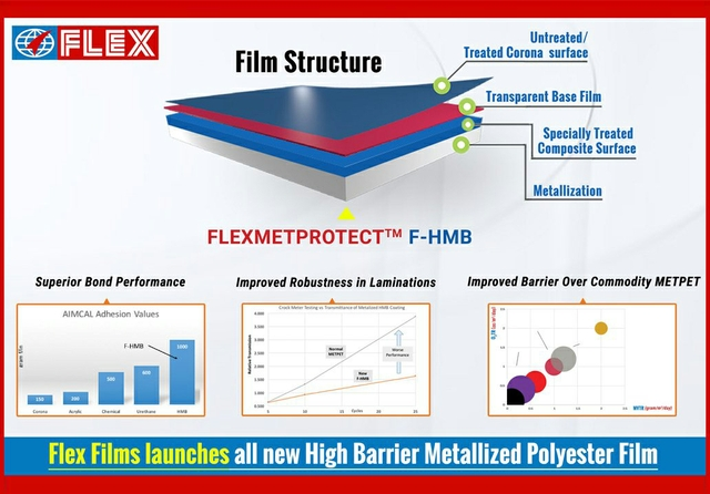 Flex-Films-metallized-film.jpg