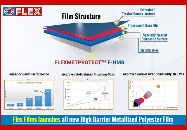 Flex-Films-metallized-film.jpg